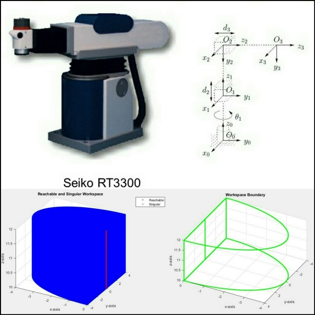 generation-of-n-dof-serial-robotic-manipulator-workspace